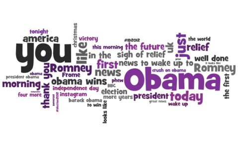 US election special:  The most frequently occurring words and phrases in tweets posted by Frome folk, in the last 15 hours